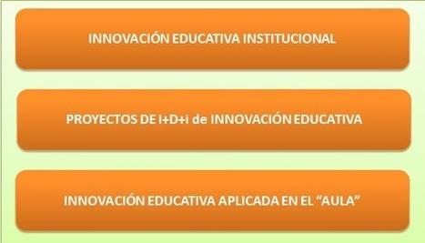 Tres tipos de innovación educativa que debe conocer pero nunca mezclar | Contenidos educativos digitales | Scoop.it
