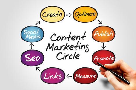 7 Ventajas de una Agencia de Marketing de Contenido | Marketing de Contenidos | Scoop.it