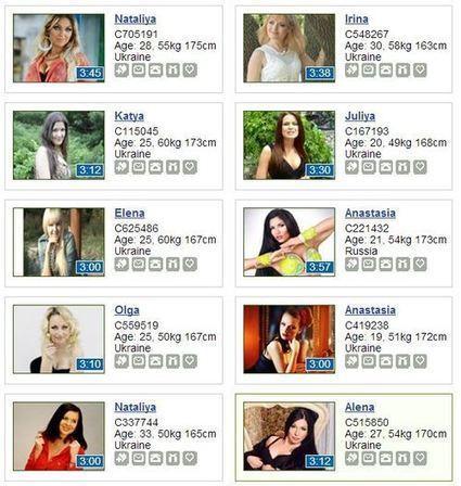 CharmingDate---Russian Girls and Ukrainian Girls | CharmingDate | Scoop.it