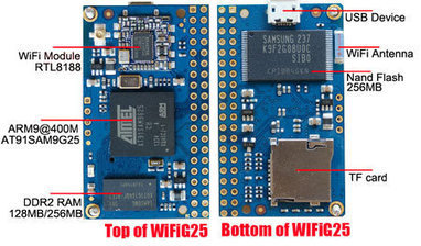$30 CoreWind Tech WiFiG25 SoM Features Atmel SAM9G25 ARM9 Processor and a Wi-Fi Module | Embedded Software | Scoop.it