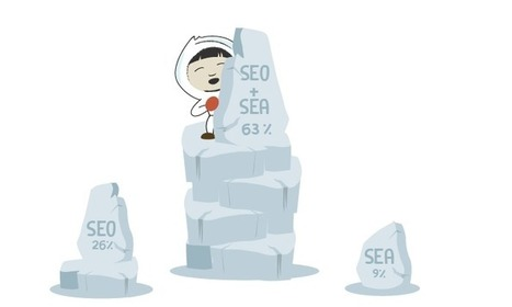 Complémentarité SEO et SEA : Fonctionnent-ils mieux ensemble ? | Marketing Digital - SEO - SEA | Scoop.it