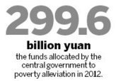 China to increase efforts to alleviate poverty |Nation and Digest |chinadaily.com.cn | Poverty | Scoop.it