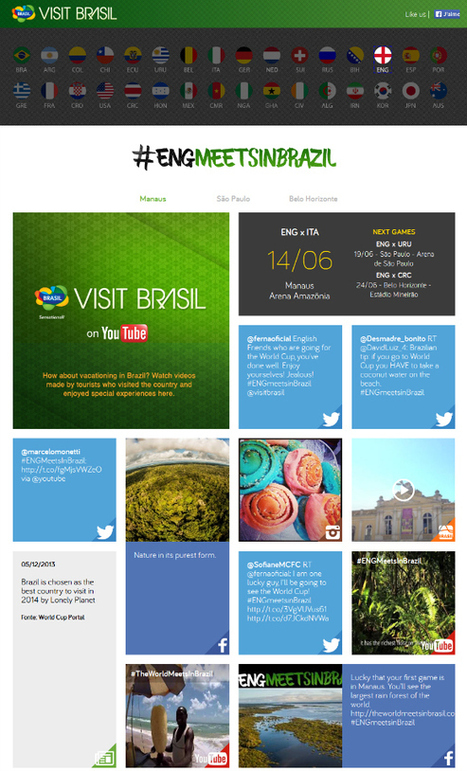 5 exemples de « Social Media Wall » dans le Tourisme | Marketing touristique | Scoop.it