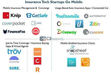 Insurance Gets a Mobile Makeover: 22 Startups Providing Mobile-Centric Insurance Tech   Digital Transformation   Scoop.it
