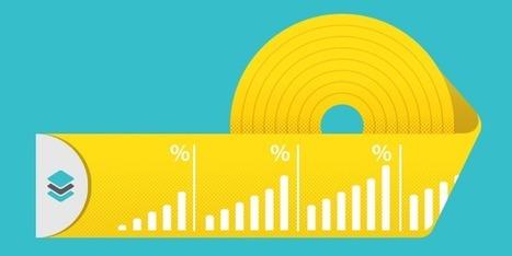 6 maneras de medir el éxito de tus campañas de Twitter | Seo, Social Media Marketing | Scoop.it