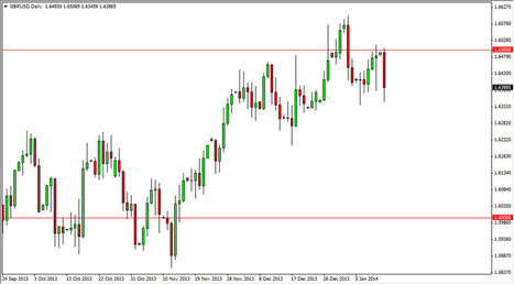 GBP/USD Daily Outlook- Jan. 14, 2014 | Daily Forex News 1.14.2014 | Scoop.it