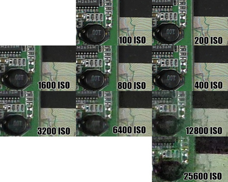 Panasonic Lumix GH3 : Test complet | Photo : Lumix G MFT | Scoop.it