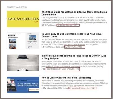 Content Aggregation Simplified: 5 Super Easy Steps - Heidi Cohen | Content Curation | Scoop.it