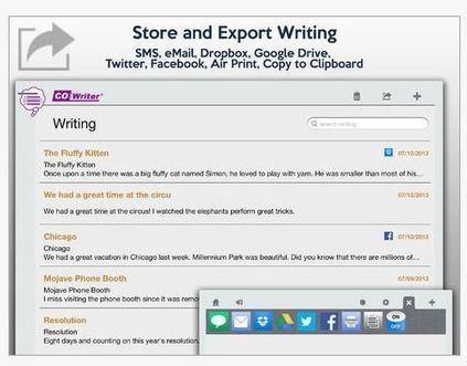 Co:Writer App Available | SFSD iPad Scoop | Scoop.it
