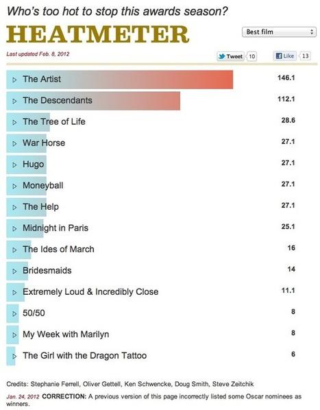 Datajournalisme : l'exemple du Los Angeles Times | Cabinet de curiosités numériques | Scoop.it
