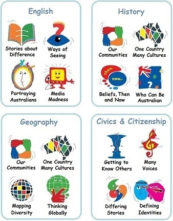 Difference Differently | Useful websites with teaching resources | Scoop.it