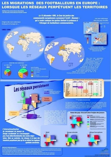 Poster : Les migrations des footballeurs en Europe : lorsque les réseaux perpétuent les territoires (FIG 2005)   Sport Débat   Scoop.it