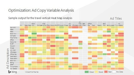 Put Big Data To Work To Build Better Search Ads   Marketing resources   Scoop.it