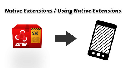 Native Extensions, Using Native Extensions This... | Everything about Flash | Scoop.it