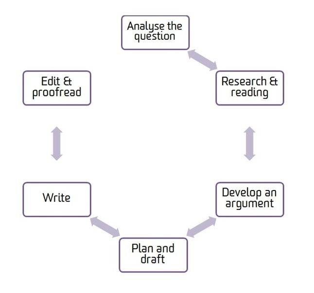 How to write and introduction to the book theif essay