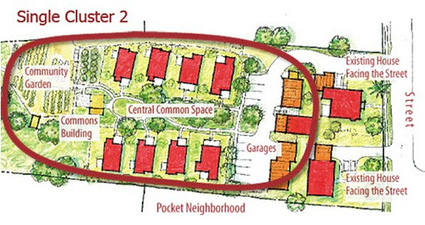 Smaller, more sustainable living in neighborhoods that fit in | green streets | Scoop.it