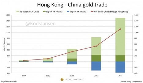 Gold Trade Numbers 2013 Broke All Records | In Gold We Trust | Gold and What Moves it. | Scoop.it