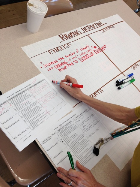Teacher-powered schools promote teacher and student success | CTQ #CTQCollab | Each One Teach One, Each One Reach One | Scoop.it