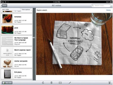 iPad : mes trois applications favorites | L'Œil au Carré | ipad Pro | Scoop.it