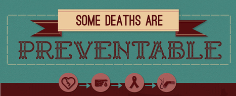 Infographic: Some Deaths Are Preventable | Which Jobs Lead to Substance Abuse? | Scoop.it
