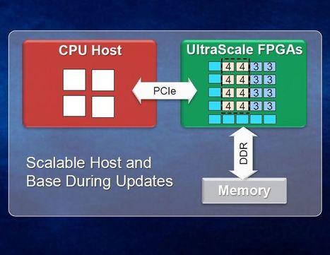 BeagleBone Black, Raspberry Pi run Pico scope… in beta   Raspberry Pi   Scoop.it