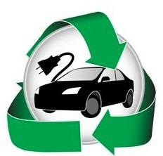 Le pari industriel de la voiture électrique | Developpement Durable 2.0 | Scoop.it