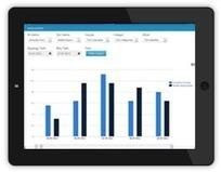 ProfSocial sosyal medya raporlama ve analiz sistemi | profsocial | Scoop.it