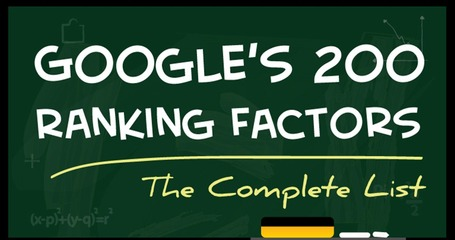 Google's 200 Ranking Factors [INFOGRAPHIC] | Content Strategy: Inbound Marketing & SEO | Scoop.it