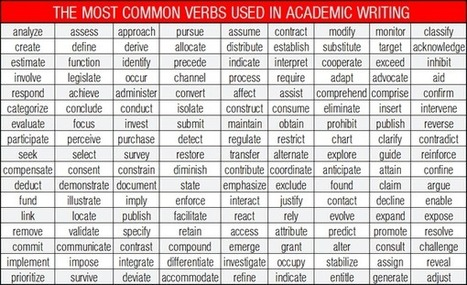 The Most Common Verbs Used In Academic Writing – | TEFL & Ed Tech | Scoop.it