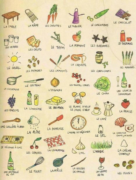 Le vocabulaire de la cuisine | phytotherapie | Scoop.it