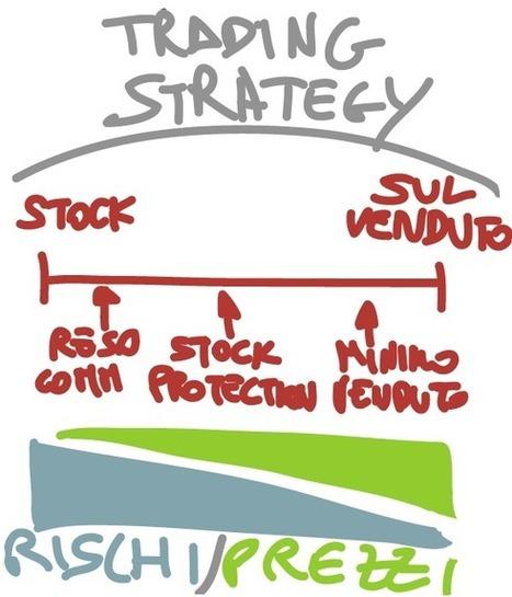 Il merchandising e l'e-commerce | Marketing | Scoop.it