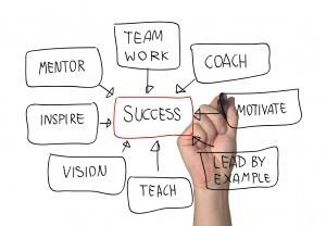 A Journey to Define Myself as a Coach by Lara Ostrander | Cool School Ideas | Scoop.it