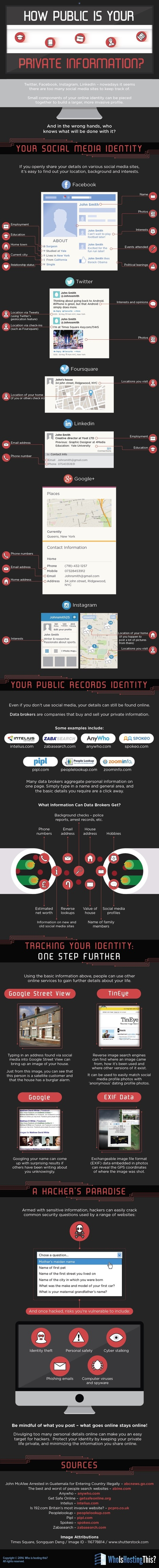 Your Social Data Might Not Be as Private as You Think [Infographic] | MarketingHits | Scoop.it