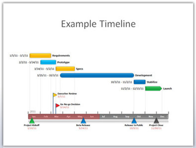 Améliorer la présentation de vos projets avec Office Timeline 2010 | Groupe ARPEGE : Education 3.0 | Scoop.it
