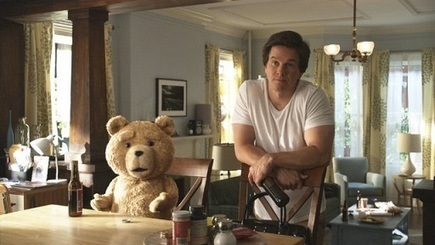 Free! Ted Full Movie Download Free or, Watch Ted Online! - OLD, NEW & UPCOMING UPDATE MOVIE NEWS | Whatching Ted the movie | Scoop.it