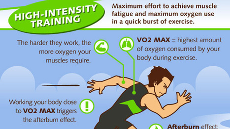 This Interval Training Infographic Helps You Pick the Right Workout | Running | Scoop.it