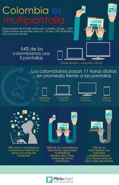 Conexiones multipantalla, la nueva tendencia de consumo   Uso inteligente de las herramientas TIC   Scoop.it