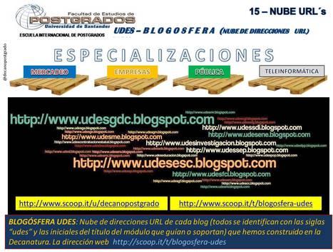 MENSAJE A PARTICIPANTES DEL POSTGRADO EN GERENCIA UDES - USO DE LA BLOGOSFERA UDES Y LA PARTICIPACIÓN DEL DOCENTE | BLOGOSFERA DE EDUCACIÓN SUPERIOR Y POSTGRADOS | Scoop.it
