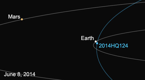 Asteroid to pass by Earth on Sunday. Wave hello to 'the Beast!' | Alexa SHdez | Scoop.it