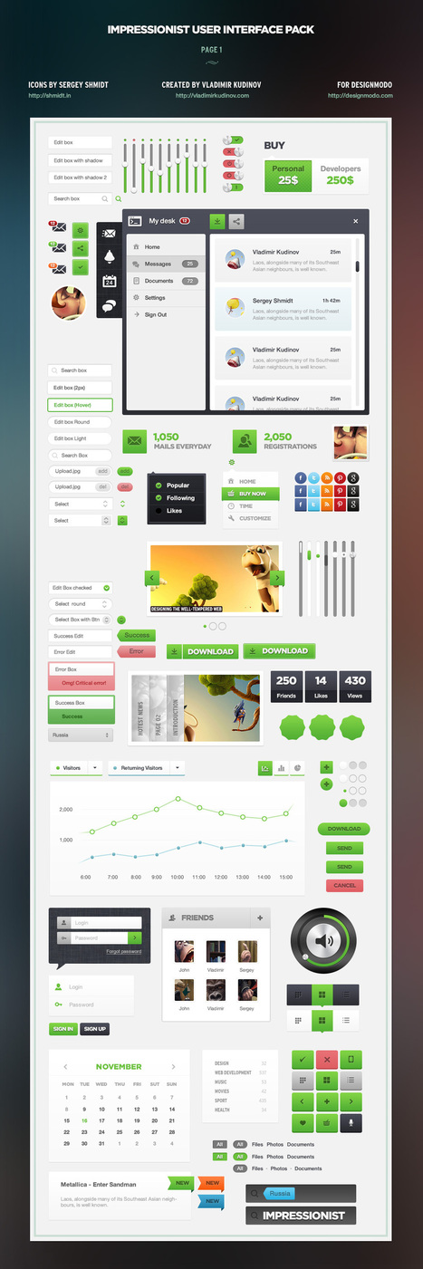 Impressionist UI for iOS, Android, Windows Phone and HTML5 | Verious | JMO's Design highlights | Scoop.it
