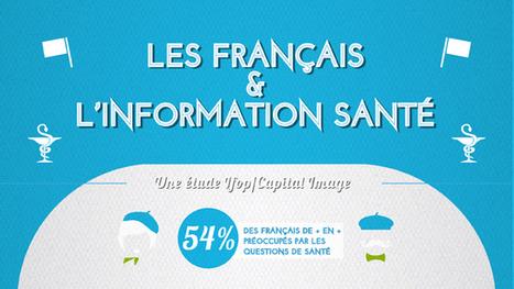 Infographie : les Français et l'information santé - Etude Ifop/Capital Image | Le monde pharmaceutique | Scoop.it