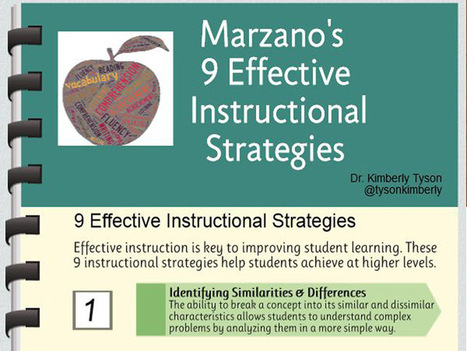 """TeachThought - Marzano's 9 Instructional Strategies In Infographic Form 