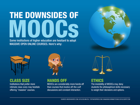 Why Liberal Arts Colleges Are Scared of MOOCs ? | Educational Technology and Sustainability | Scoop.it