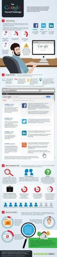 How to Google yourself - an infographic | Edu-search | Scoop.it