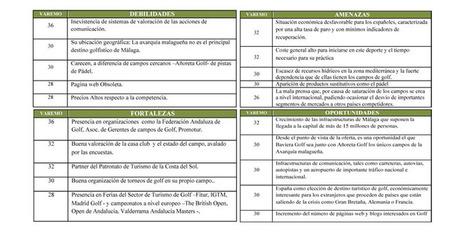 Herramientas claves en un Plan de Marketing (III): matriz DAFO | management control | Scoop.it