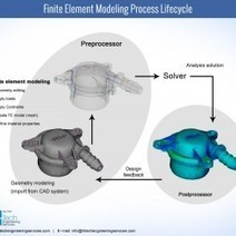 Finite Element Analysis Process | ultimos investos | Scoop.it