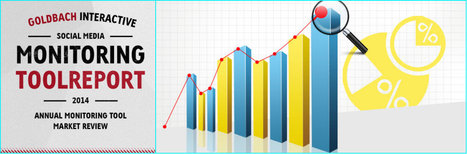 Webfluenz Ranked Among Top 15 Social Media Monitoring Tools in Goldbach Report | Social Media Monitoring | Scoop.it