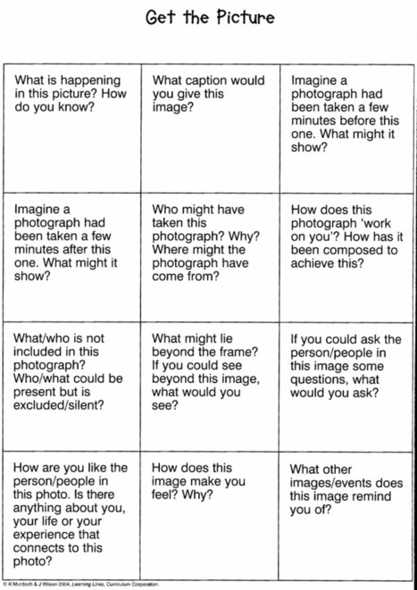 Creativity 2.0 / Some Assessment Activities | Assessment Strategies Collection | Scoop.it