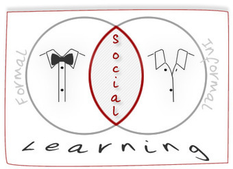 Let's not mix up social learning and informal learning | DynaMind ... | Education and Social Learning | Scoop.it