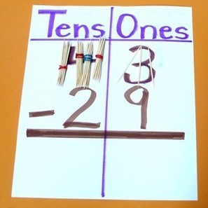 counting-with-tally-marks-4-350x350.jpg (350x350 pixels) | 3rd Grade Addition | Scoop.it